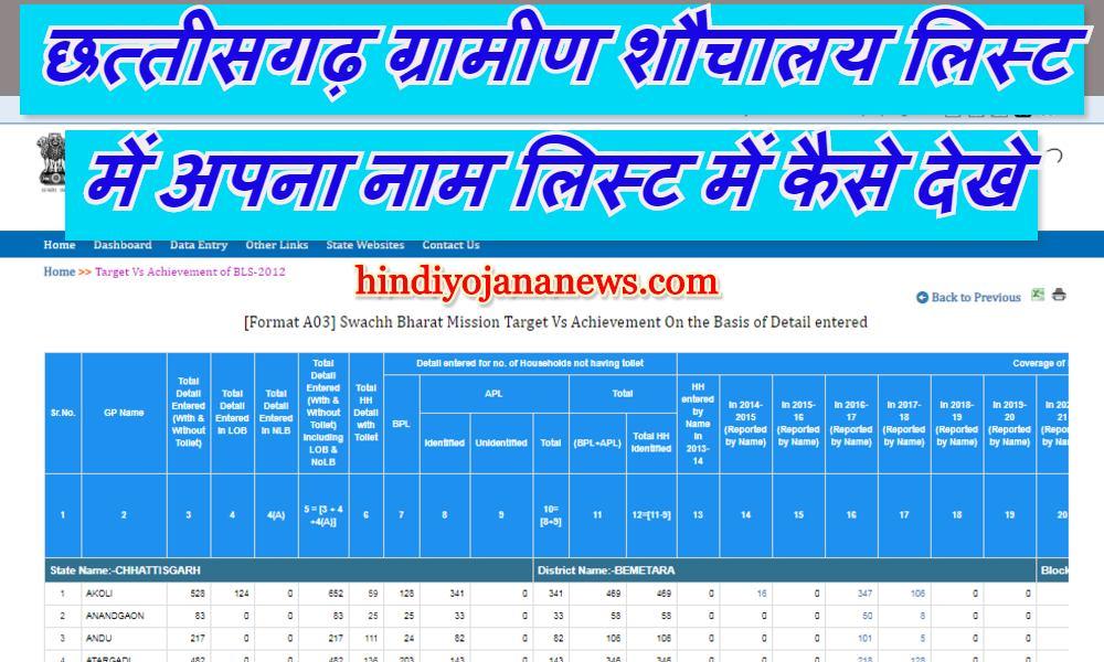 छत्तीसगढ़ ग्रामीण शौचालय सूची 2020 Chhattisgarh Gramin Sochalay Yojana List